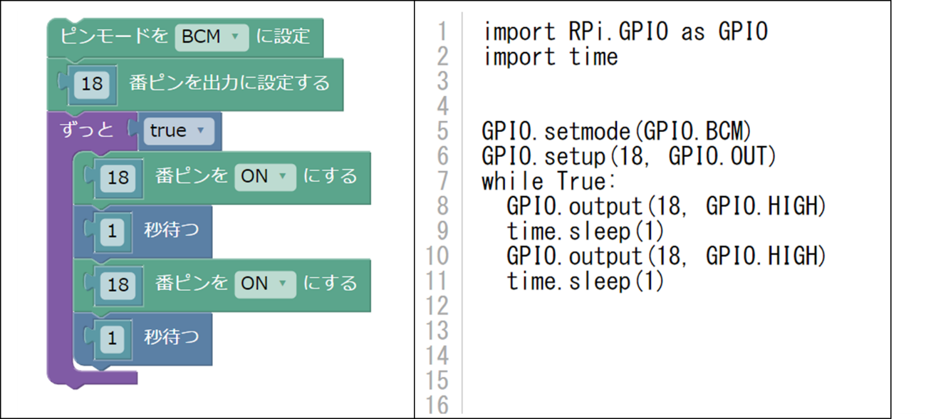 ブロックとコードの双方向変換