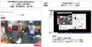 「OPTiM AI Camera Enterprise」、「ArgosView」 連携イメージ