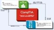 CompTIAスカラーシップ・プログラム