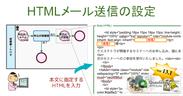 <メール本文にHTMLを指定>