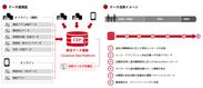 データ連携図・データ活用イメージ