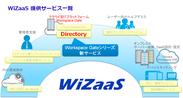 WiZaaS提供サービス一覧