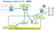 Workspace Gateシリーズ