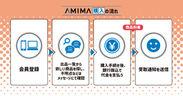 AMIMA 購入の流れ