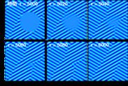 図2 原子膜につけた円形のキズが勝手に修復される。