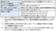 WiMAX +5G 提供プラン
