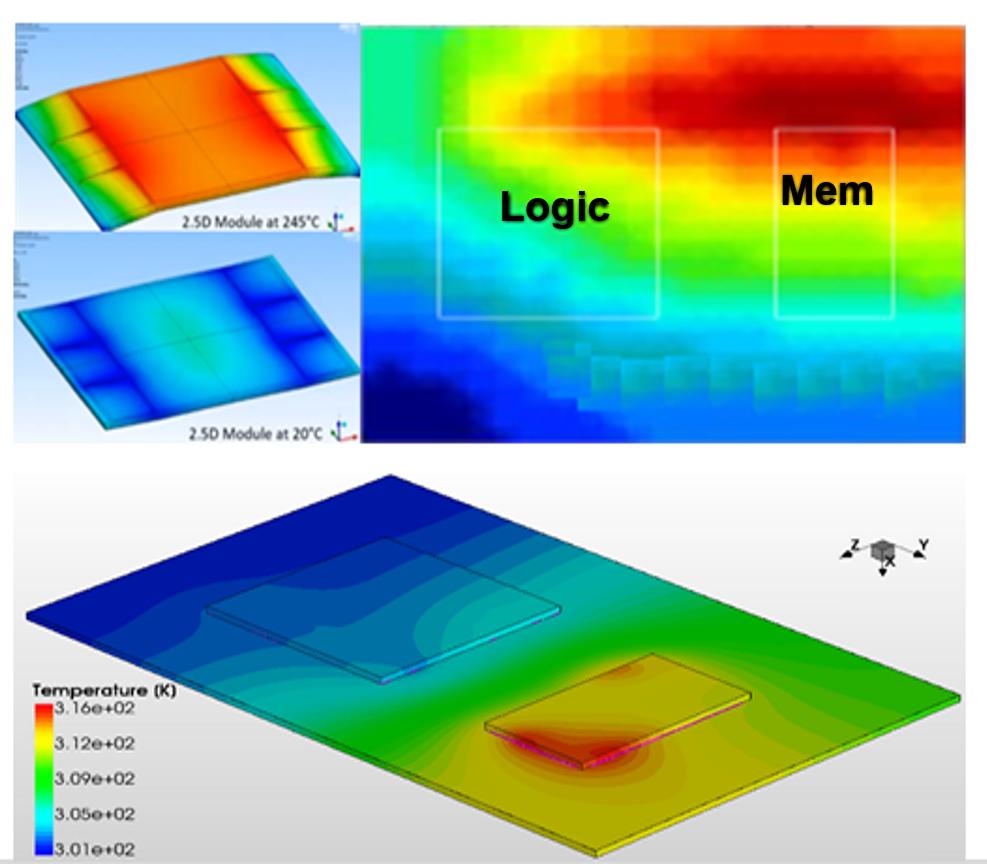 Ansys RedHawk-SC Electrothermal(TM)による異なる温度での温度分布と機械的な反り