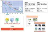 提供する資産評価システムの価値概念