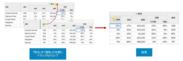データグリッドコントロール「FlexGrid」列グループのドラッグ&ドロップ