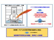 工学院大、名古屋大らによる廃炉関連研究概要
