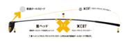 クロス バランス テクノロジー(XCBT)