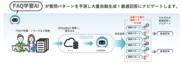 独自開発AIにより導入直後から高精度なチャットボットサービス「OfficeBot」