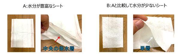 ユニ・チャーム、福山大学・北海道大学と共同でフロアウェットシートでの床清掃前後の気持ちの変化を検証