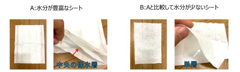 ユニ・チャーム、福山大学・北海道大学と共同でフロアウェットシートでの床清掃前後の気持ちの変化を検証 画像