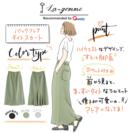La-gemme バックフレアタイトスカート グラフィックレコード