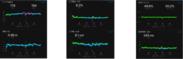 (左)上段:ピッチ 下段:歩幅 (中央)上段:上下動比 下段:上下動 (右)上段:バランス 下段:設置時間
