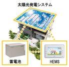 3点セット(PV、蓄電池、HEMS)を全邸搭載