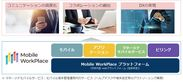 Mobile WorkPlace 概念図
