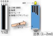 水電池の構造