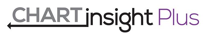 ビルボード・ジャパン、チャートデータにビデオリサーチの視聴率データとエム・データのTVメタデータを紐づけた新サービス『CHART insight Plus』を提供開始~楽曲のプロモーション精度向上に寄与~