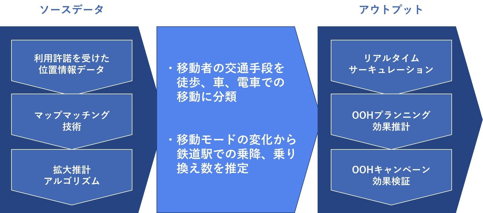ツール概念図