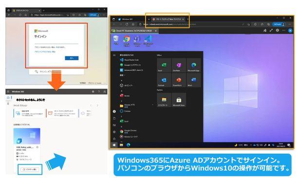 ネクストセット、クラウドで動くWindows OS「Windows365」を販売開始