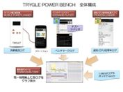 TRYGLE POWER BENCH 全体構成