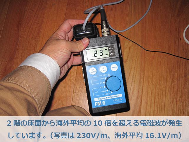 海外平均の10倍を超える電磁波