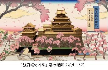 「駿府城の四季」春の場面(イメージ)