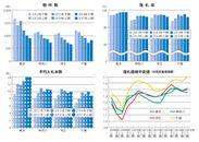 2015年上期 不動産競売物件動向