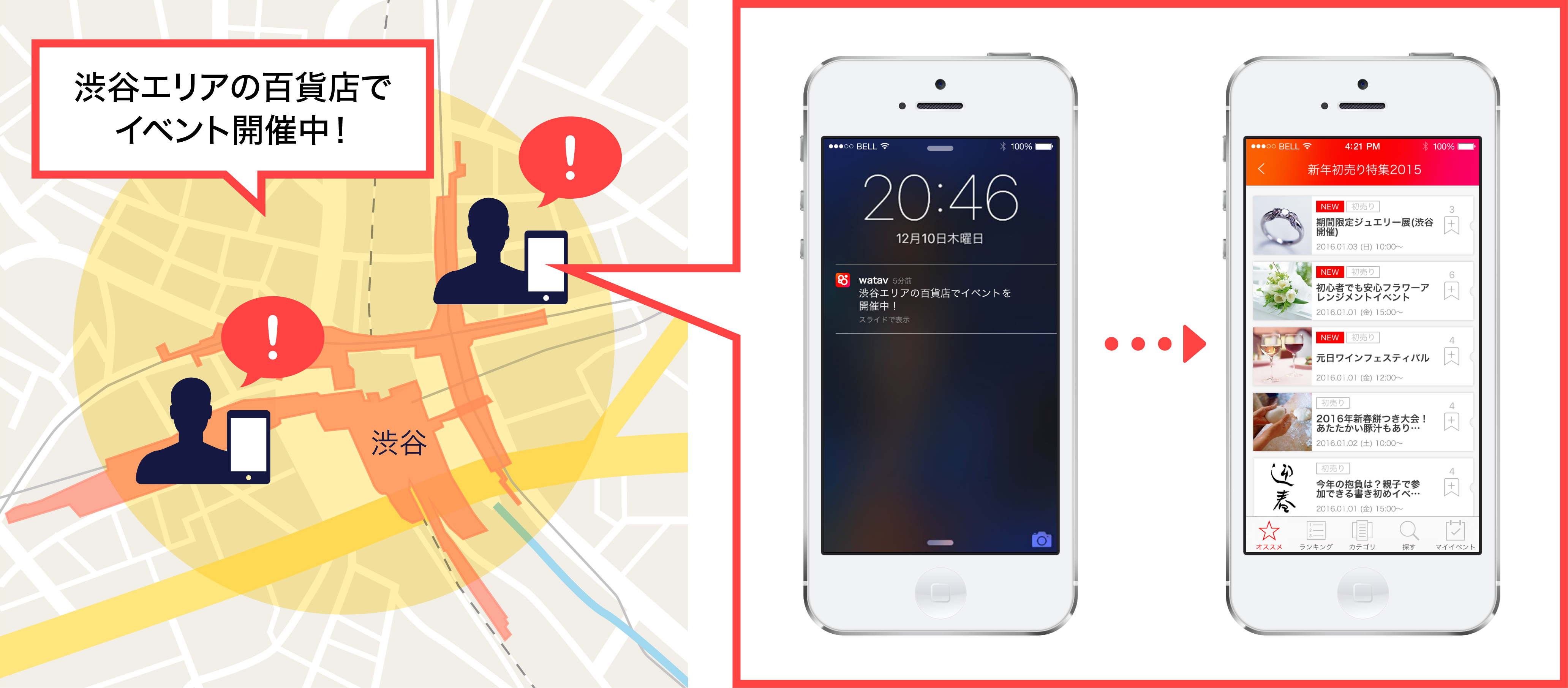 イベント情報のプッシュ通知からアプリ内ページへの遷移イメージ