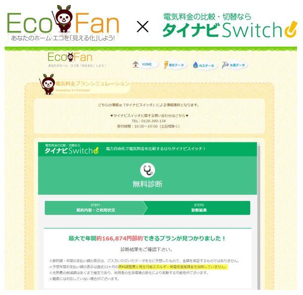 EcoFan×タイナビスイッチ