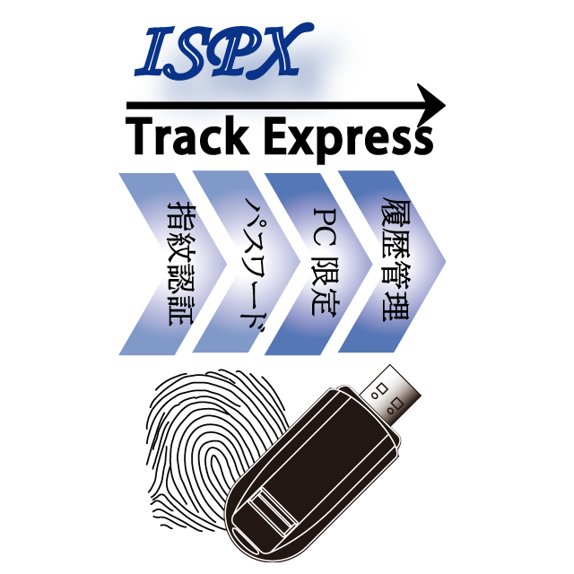 ISPX Track Express